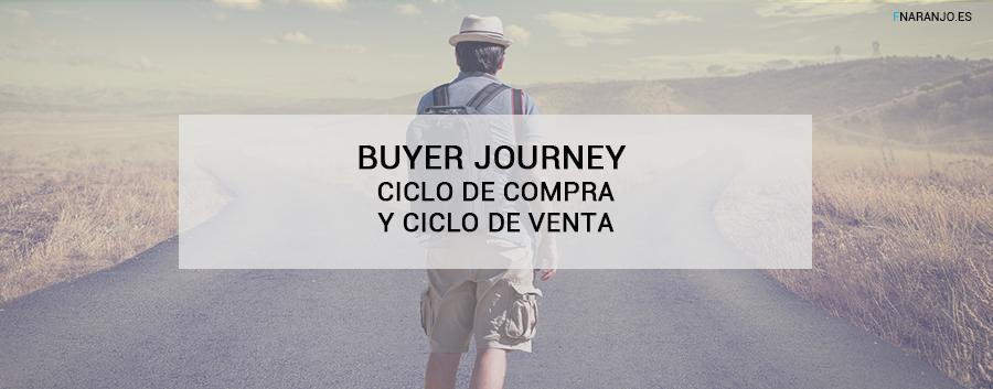 Qué es el ciclo de compra (Buyer Journey) y el ciclo de venta. Las principales diferencias.
